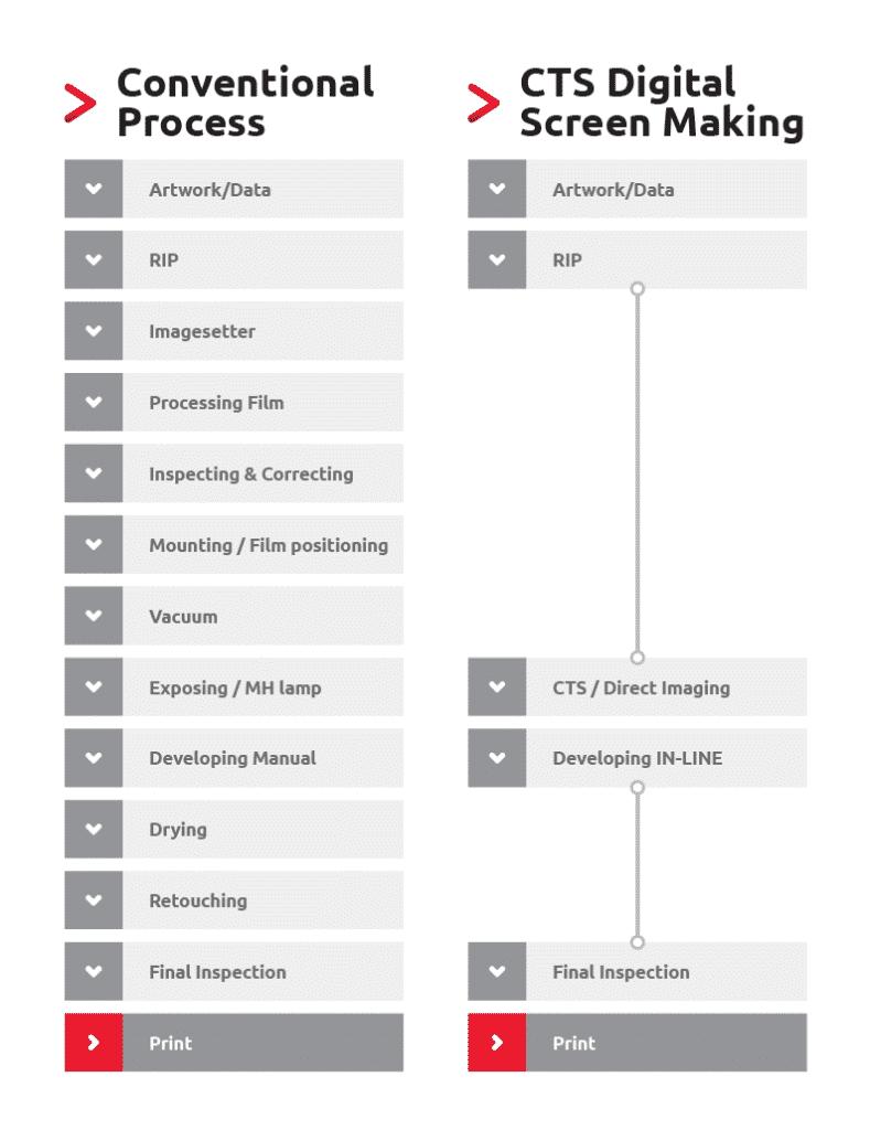 digital-rammefremstilling_web
